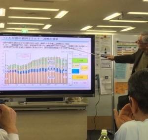 日本のエネルギー消費の推移