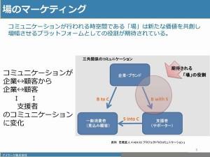 三角関係のコミュニケーション図式スライド