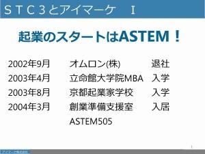 石川さんの経歴スライド