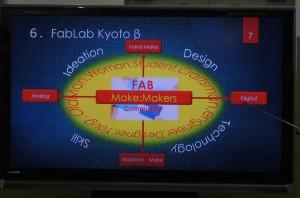 fabLab京都の説明スライド